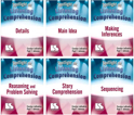 Picture of Spotlight on Listening Comprehension 6 Book Set
