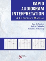 Picture of Rapid Audiogram Interpretation: A Clinician's Manual