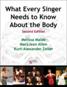 Picture for category What Every Singer Needs to Know about the Body 3rd Edition