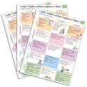 Picture for category Early Childhood Development Chart Mini Poster